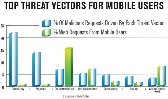 avast android mobile threats